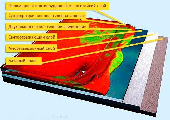 структура жидкой плитки