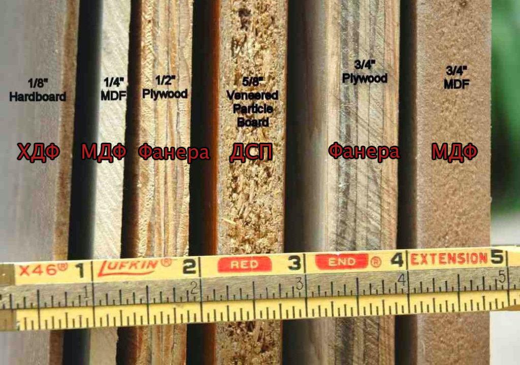сравнение плит древесных